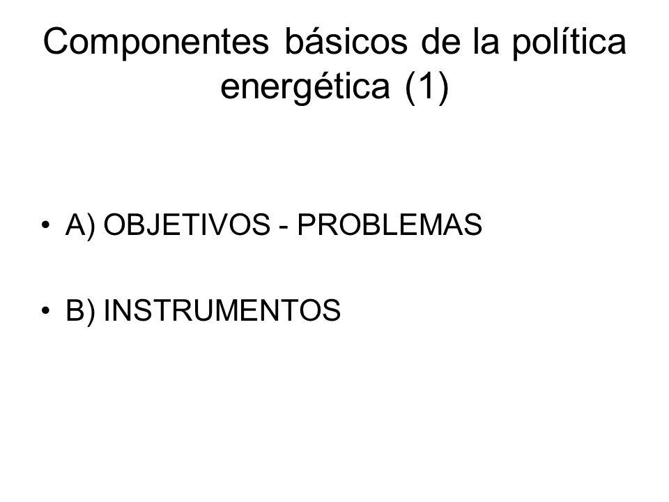 Componentes básicos de la política energética (1)