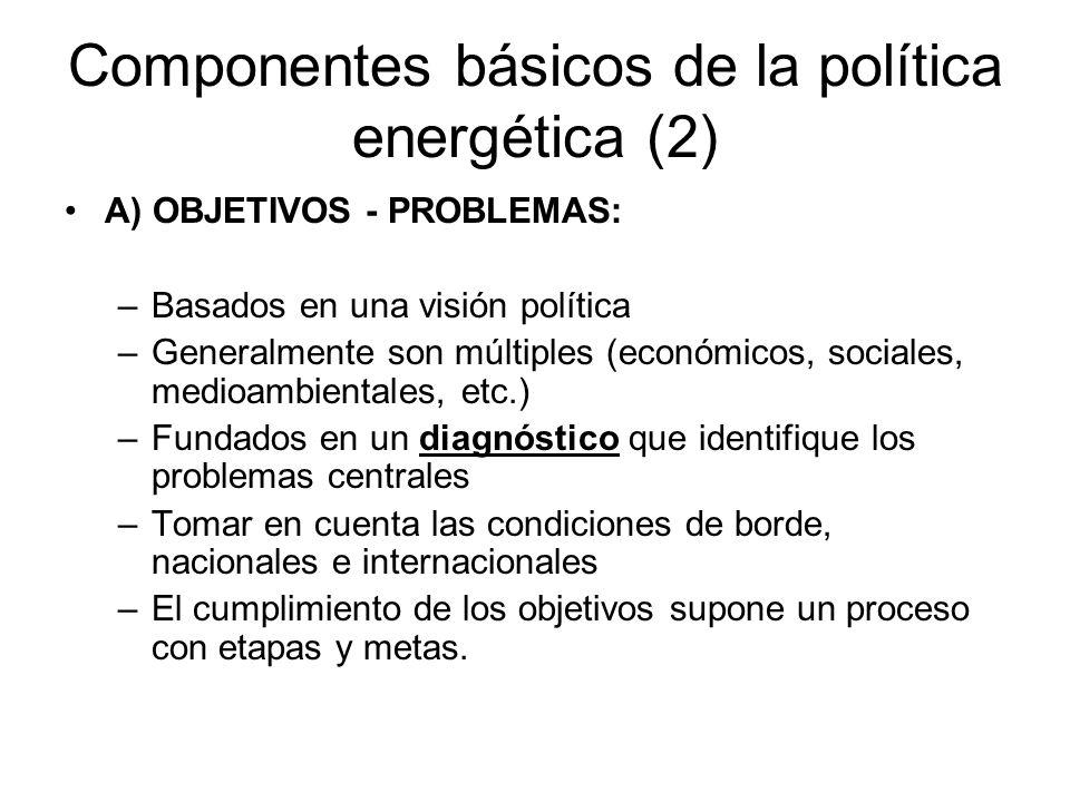Componentes básicos de la política energética (2)
