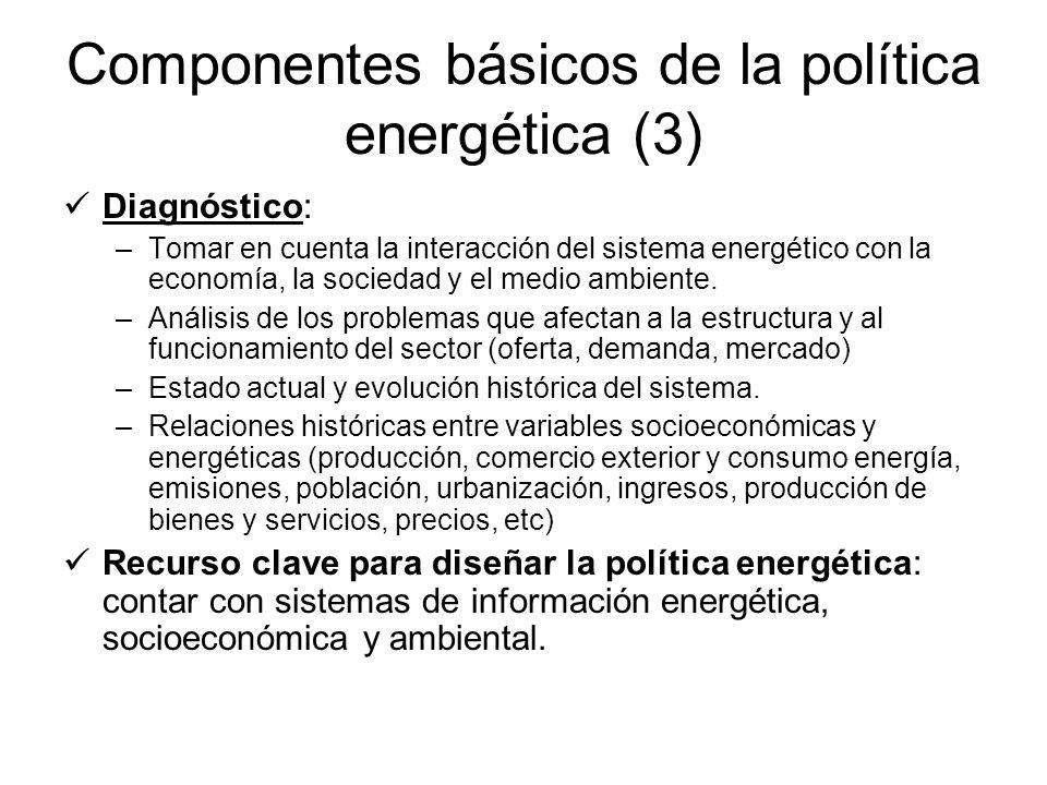 Componentes básicos de la política energética (3)