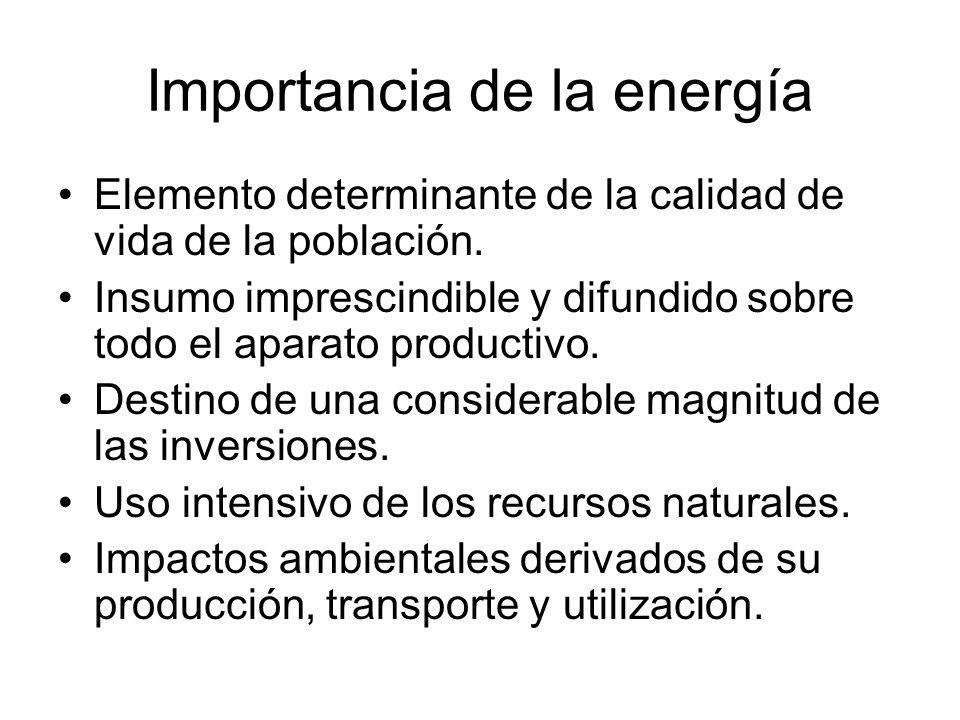 Importancia de la energía