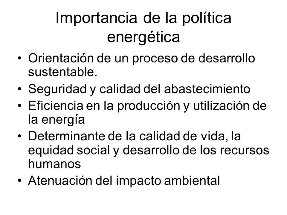 Importancia de la política energética