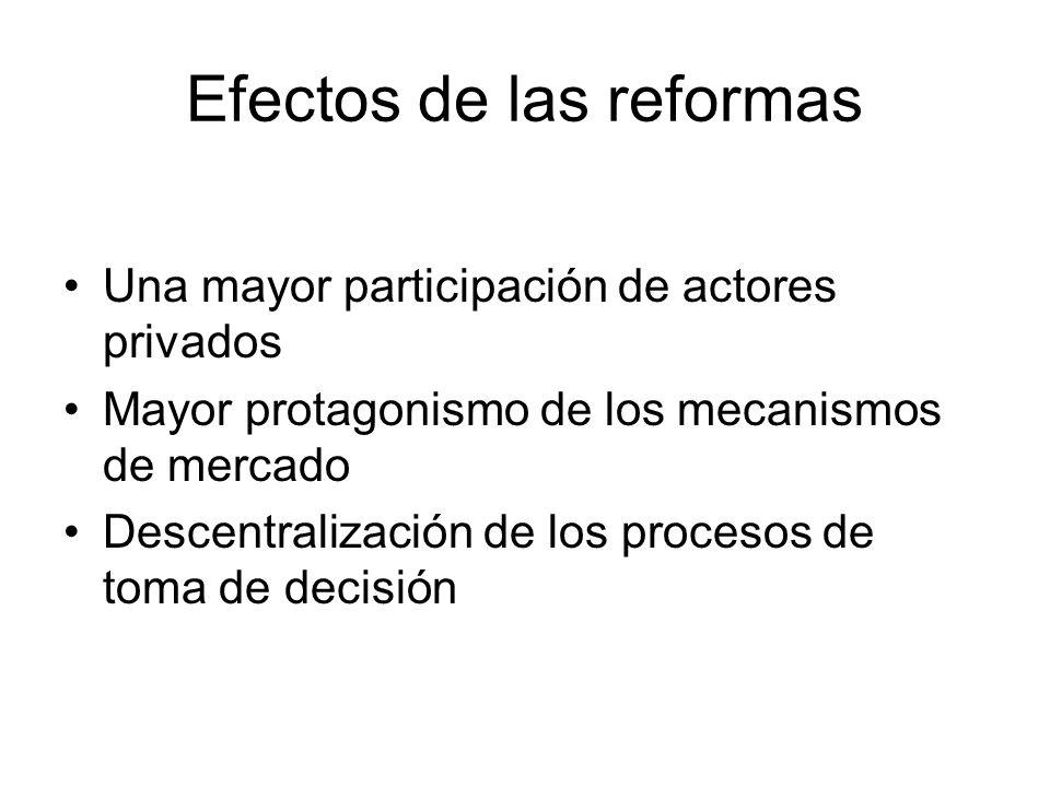 Efectos de las reformas