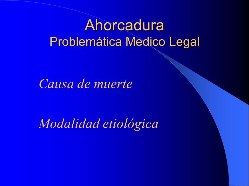 Ahorcadura Problemática Medico Legal