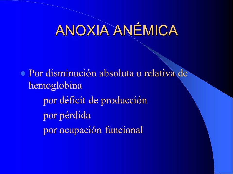 ANOXIA ANÉMICA Por disminución absoluta o relativa de hemoglobina