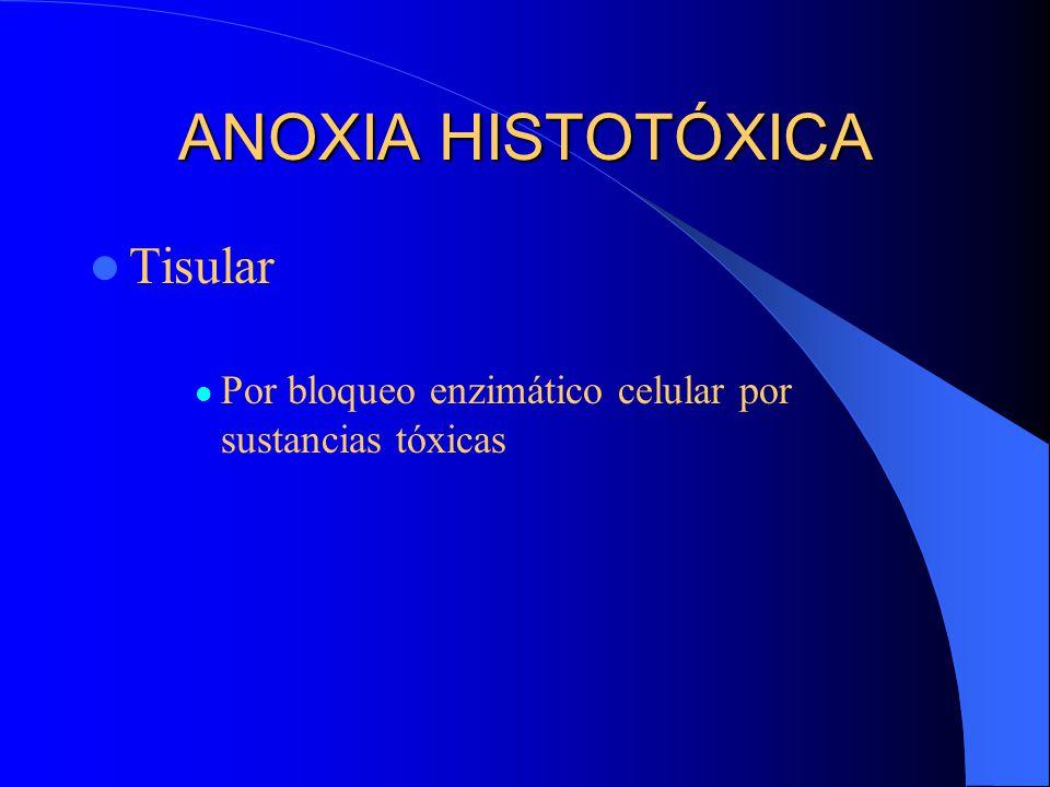 ANOXIA HISTOTÓXICA Tisular