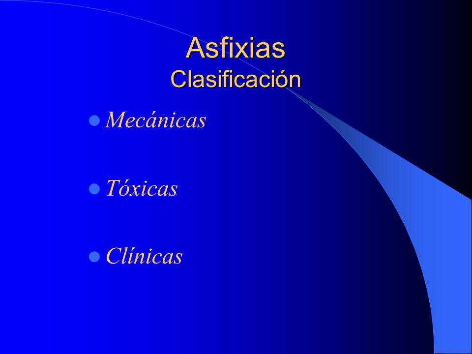 Asfixias Clasificación