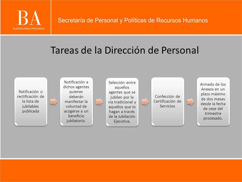 Tareas de la Dirección de Personal