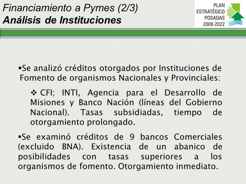 Financiamiento a Pymes (2/3) Análisis de Instituciones