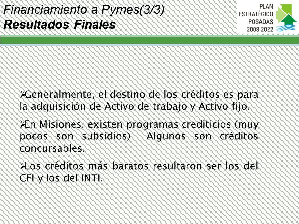 Financiamiento a Pymes(3/3) Resultados Finales