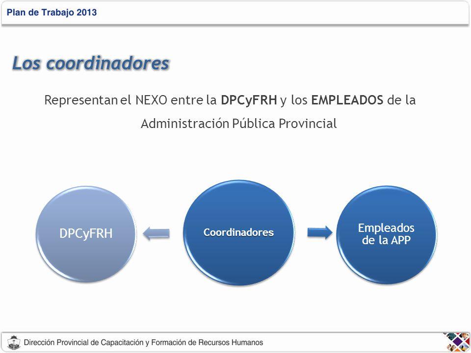 Los coordinadores DPCyFRH