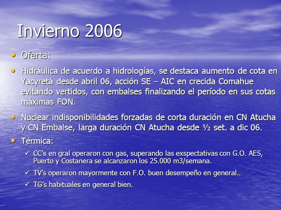 Invierno 2006 Oferta: