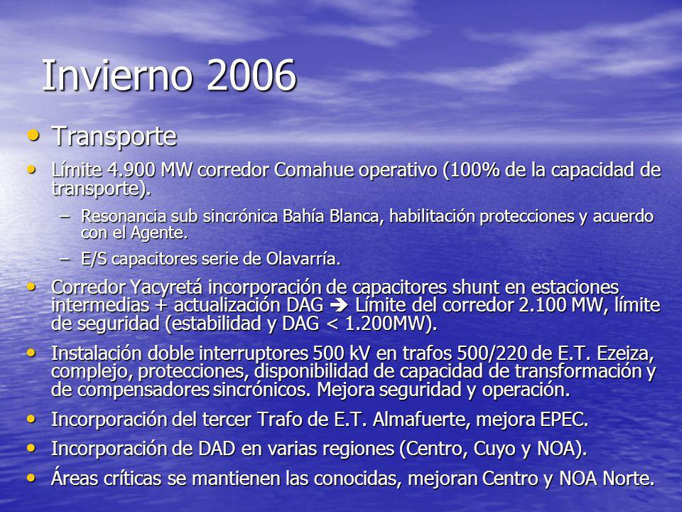 Invierno 2006 Transporte. Límite 4.900 MW corredor Comahue operativo (100% de la capacidad de transporte).