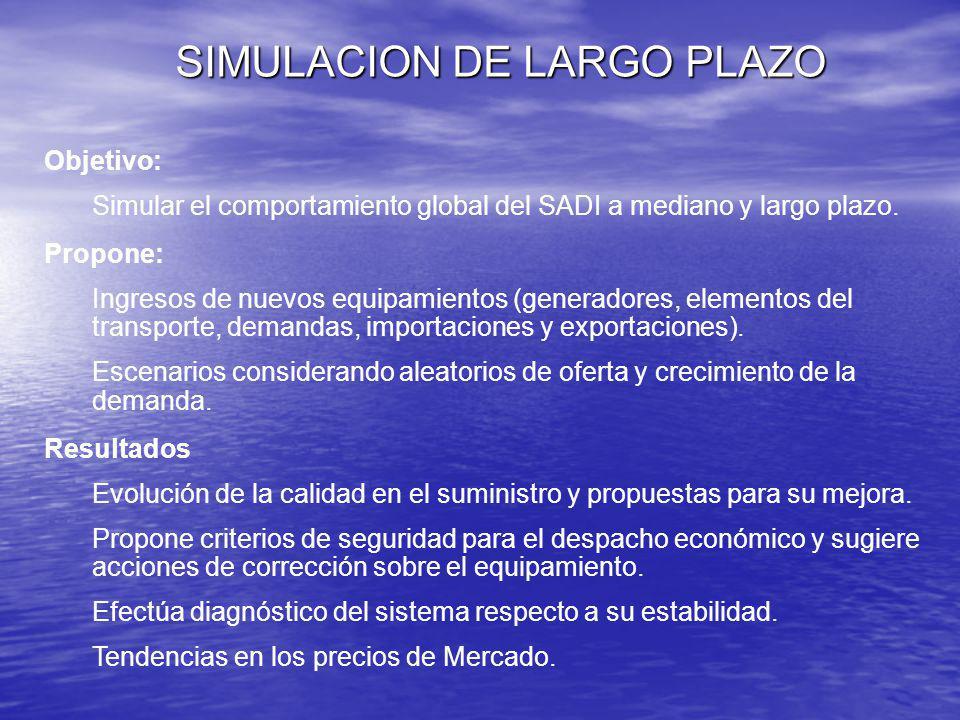 SIMULACION DE LARGO PLAZO