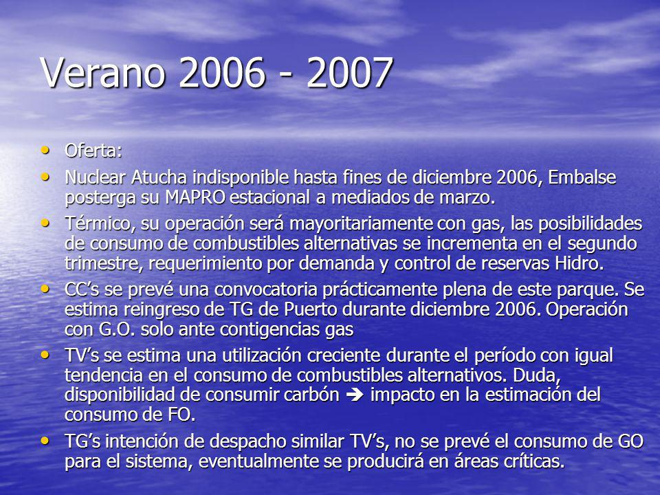 Verano 2006 - 2007 Oferta: Nuclear Atucha indisponible hasta fines de diciembre 2006, Embalse posterga su MAPRO estacional a mediados de marzo.
