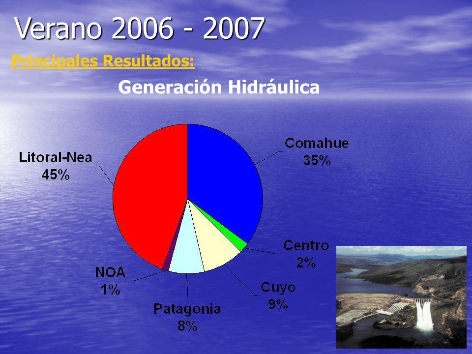 Verano 2006 - 2007 Principales Resultados: Generación Hidráulica
