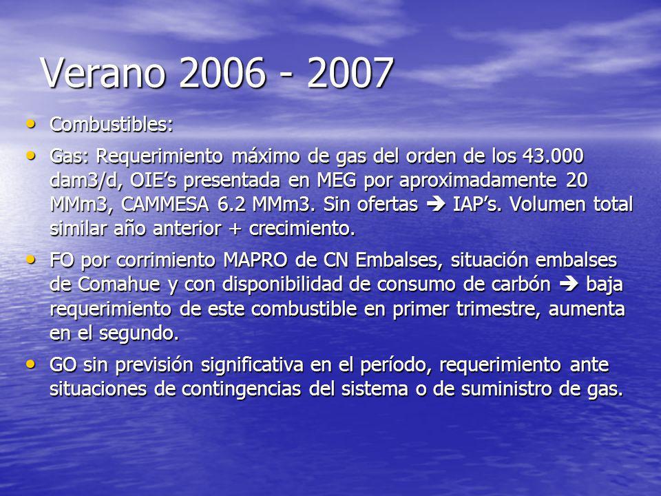 Verano 2006 - 2007 Combustibles: