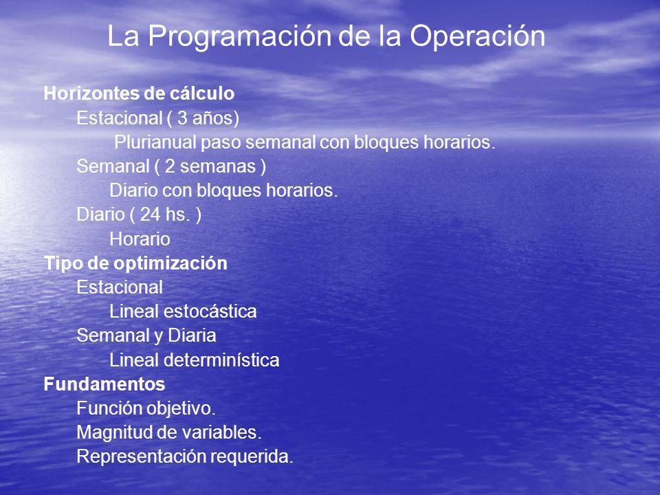 La Programación de la Operación