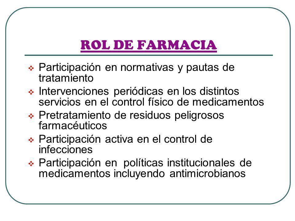 ROL DE FARMACIA Participación en normativas y pautas de tratamiento