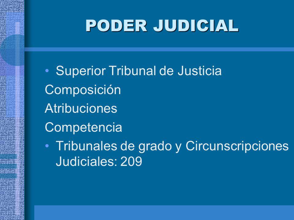 PODER JUDICIAL Superior Tribunal de Justicia Composición Atribuciones