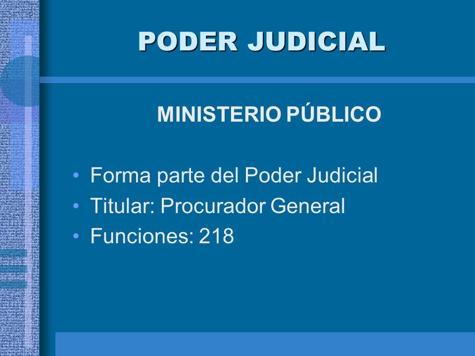 PODER JUDICIAL MINISTERIO PÚBLICO Forma parte del Poder Judicial