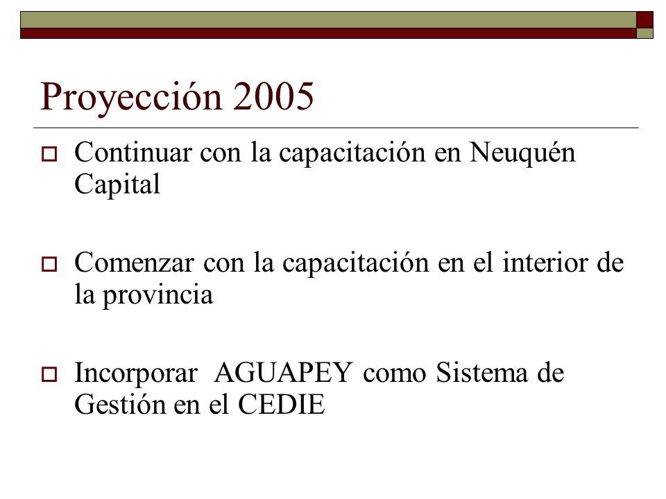 Proyección 2005 Continuar con la capacitación en Neuquén Capital