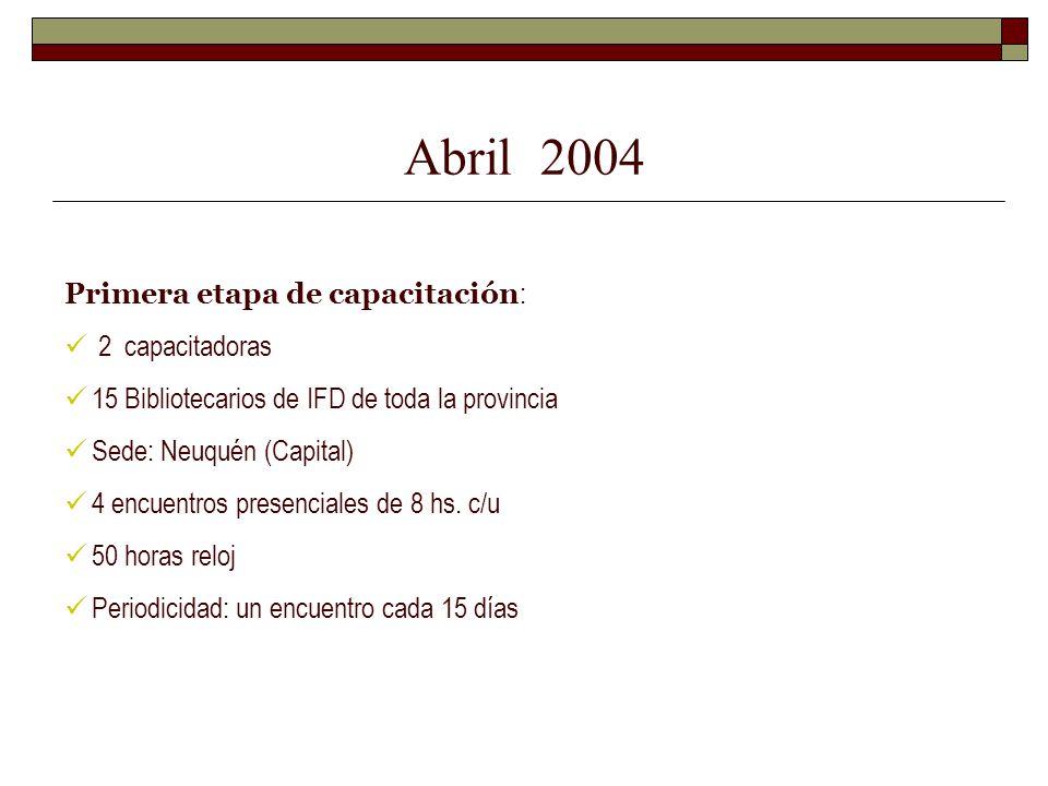 Abril 2004 Primera etapa de capacitación: 2 capacitadoras