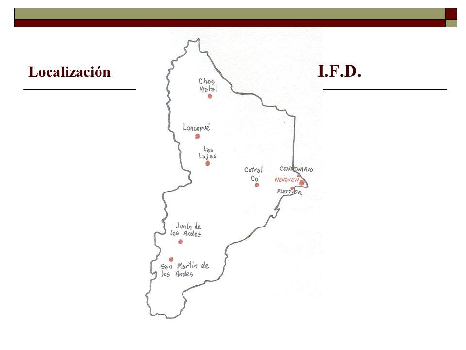 Localización I.F.D.