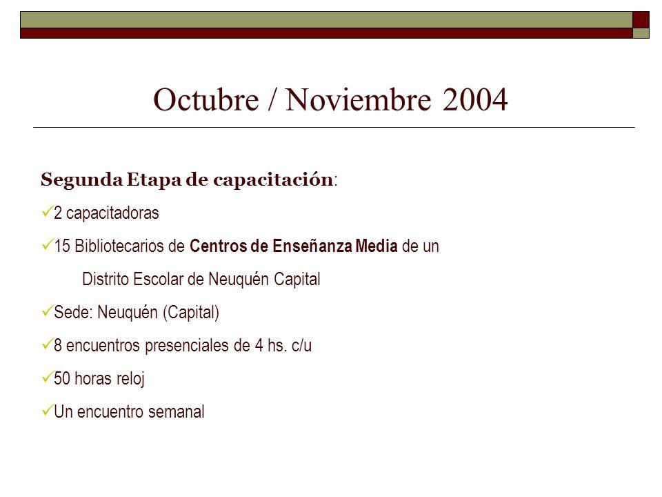 Octubre / Noviembre 2004 Segunda Etapa de capacitación: