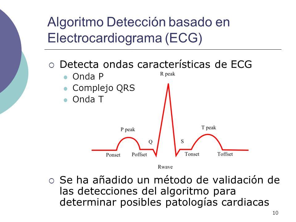 Algoritmo Detección basado en Electrocardiograma (ECG)