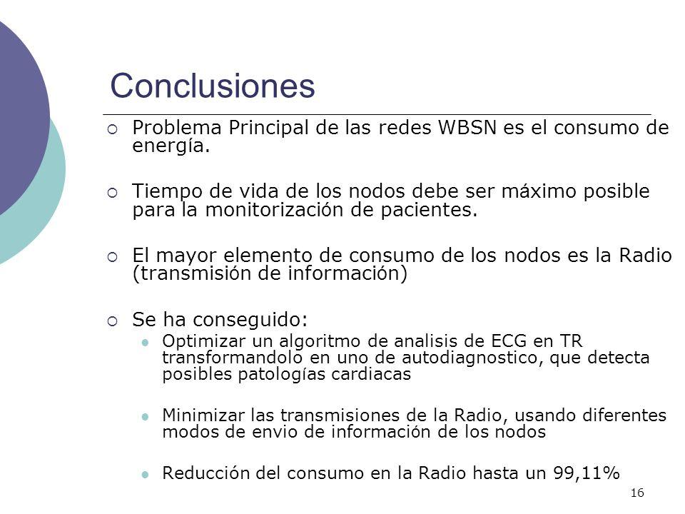 Conclusiones Problema Principal de las redes WBSN es el consumo de energía.