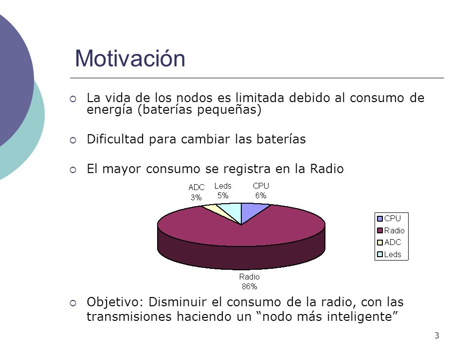 Motivación La vida de los nodos es limitada debido al consumo de energía (baterías pequeñas) Dificultad para cambiar las baterías.