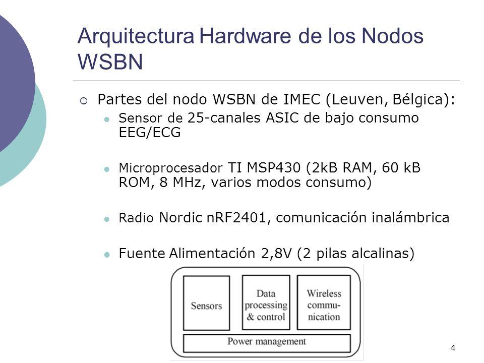 Arquitectura Hardware de los Nodos WSBN