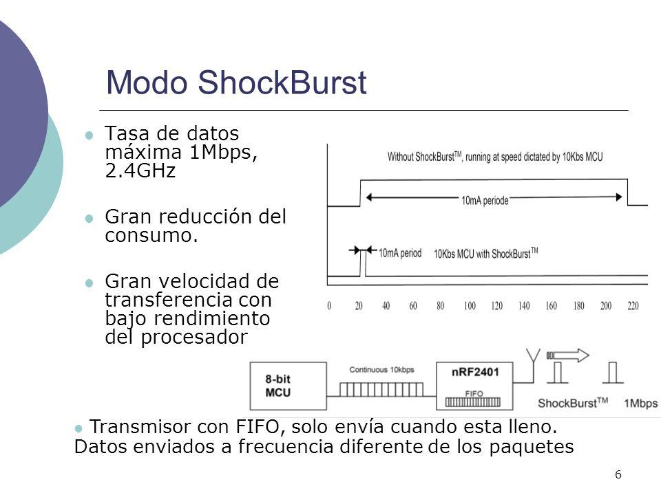 Modo ShockBurst Tasa de datos máxima 1Mbps, 2.4GHz