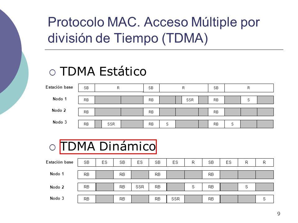 Protocolo MAC. Acceso Múltiple por división de Tiempo (TDMA)