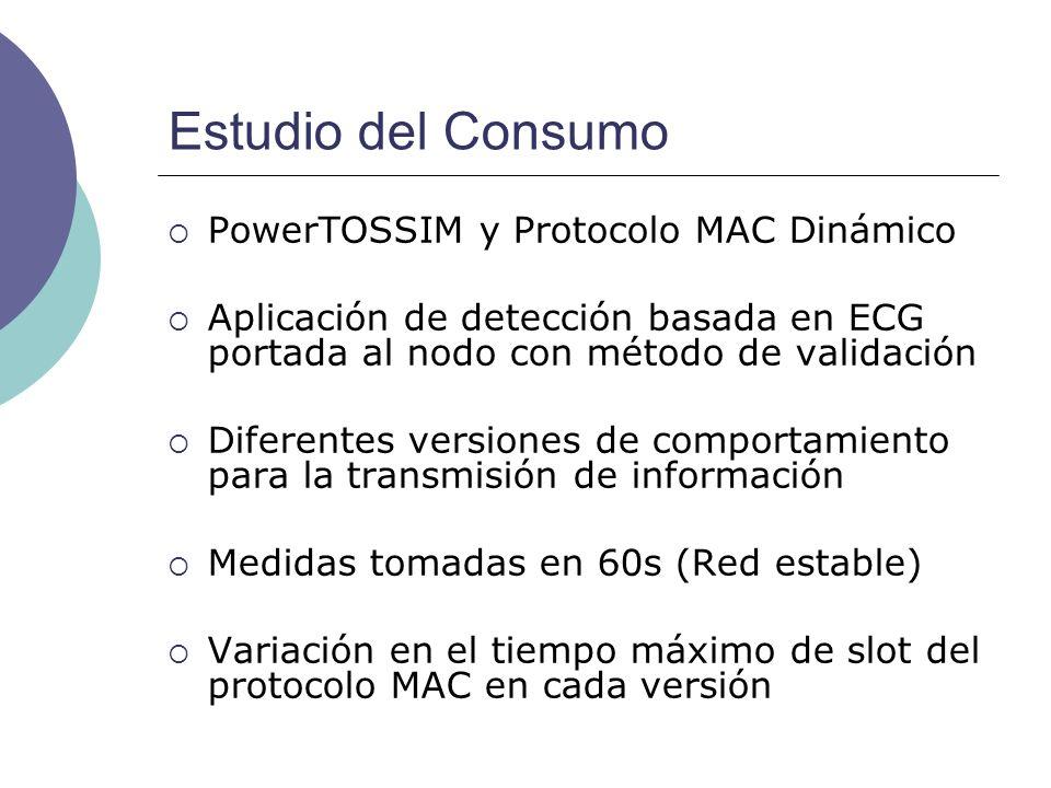 Estudio del Consumo PowerTOSSIM y Protocolo MAC Dinámico