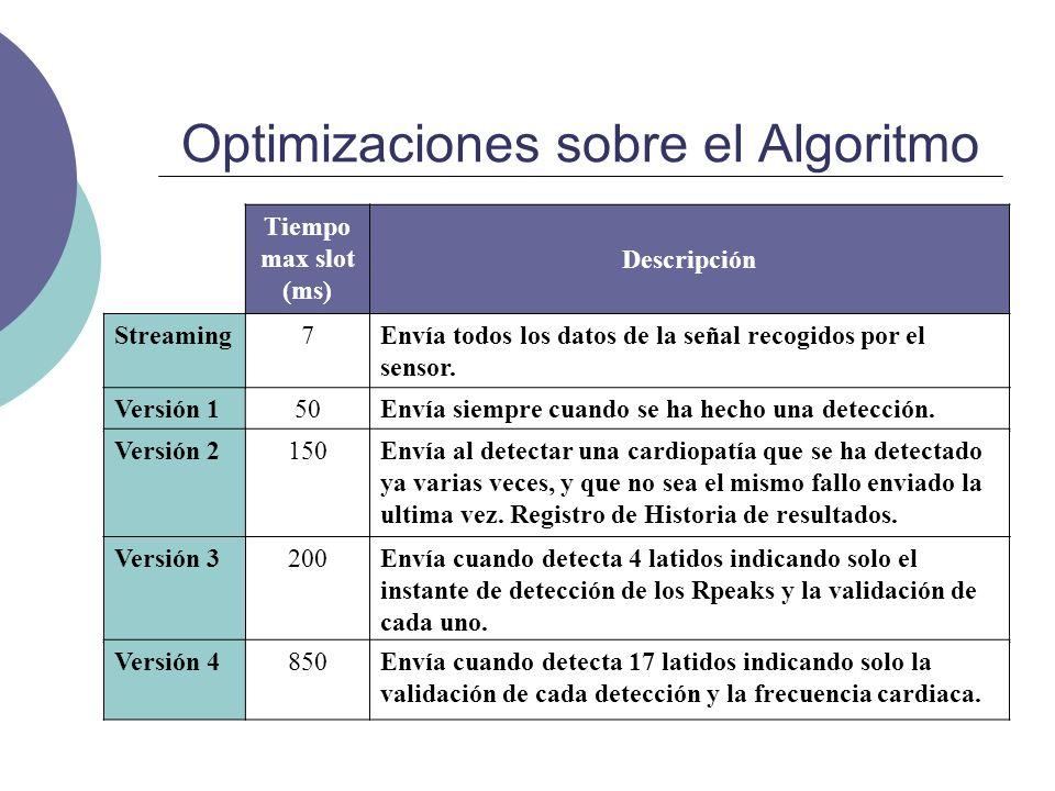 Optimizaciones sobre el Algoritmo