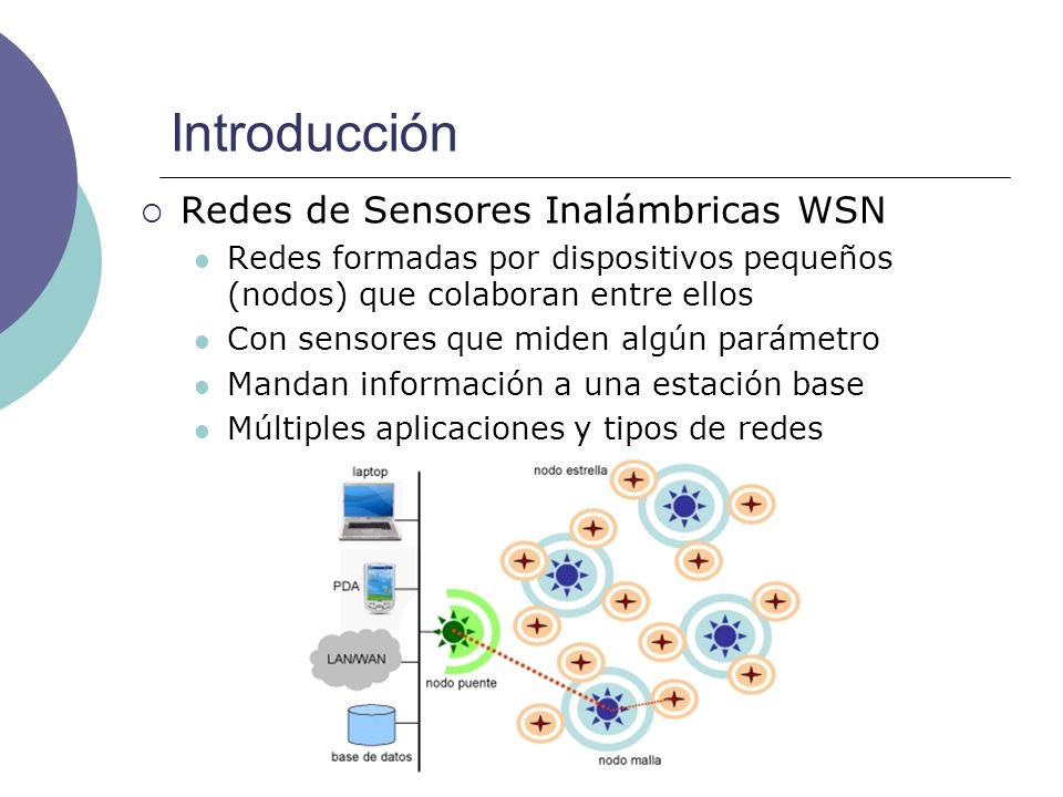 Introducción Redes de Sensores Inalámbricas WSN