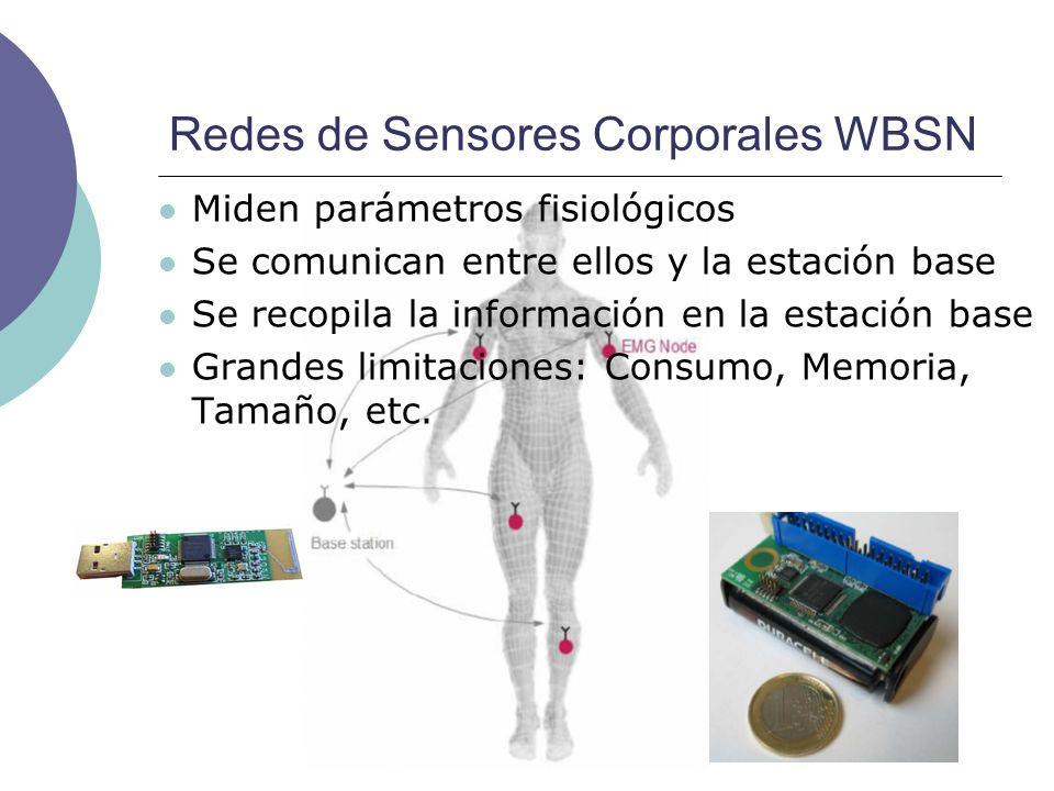 Redes de Sensores Corporales WBSN