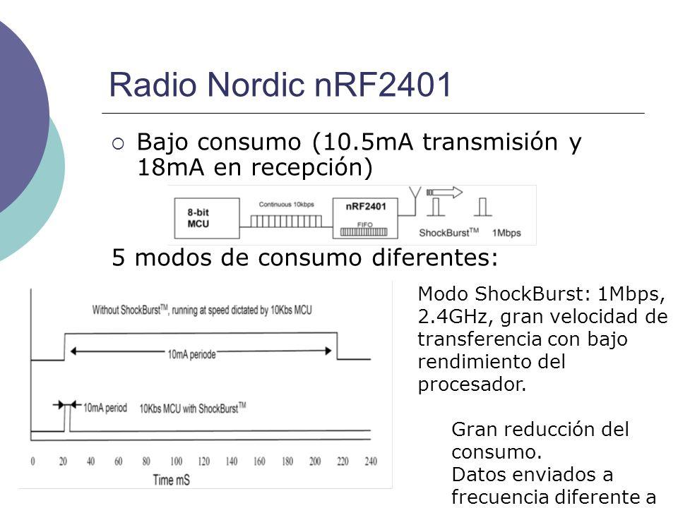 Radio Nordic nRF2401 Bajo consumo (10.5mA transmisión y 18mA en recepción) 5 modos de consumo diferentes: