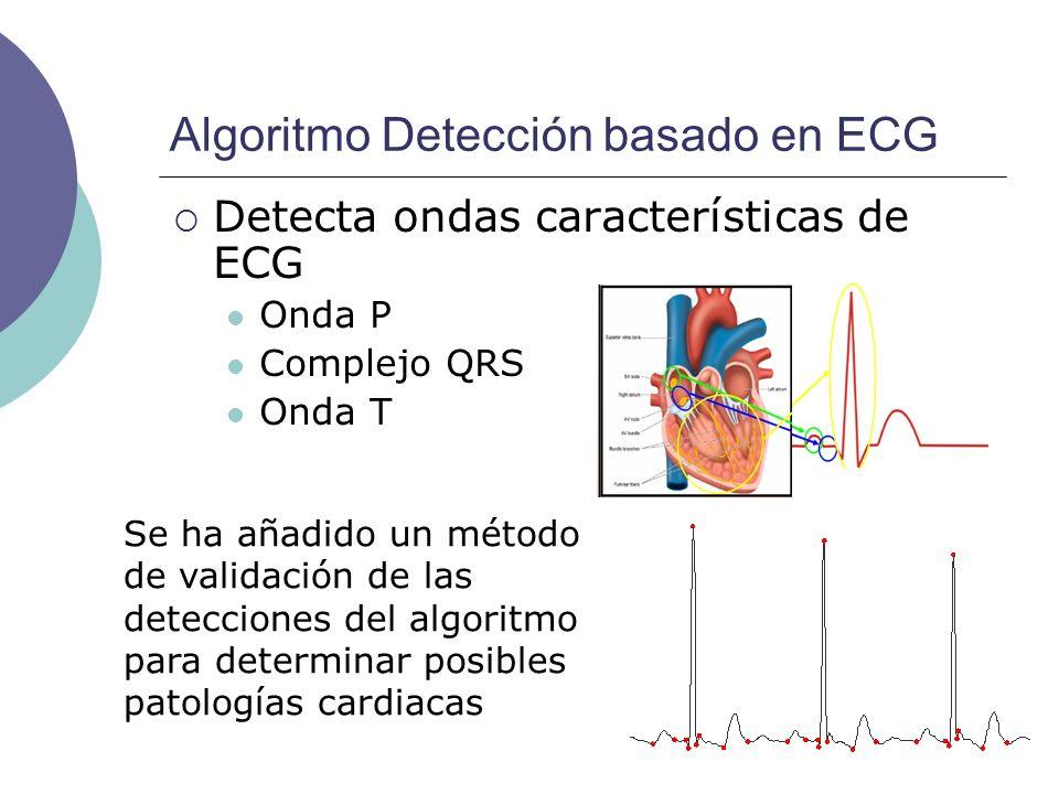 Algoritmo Detección basado en ECG