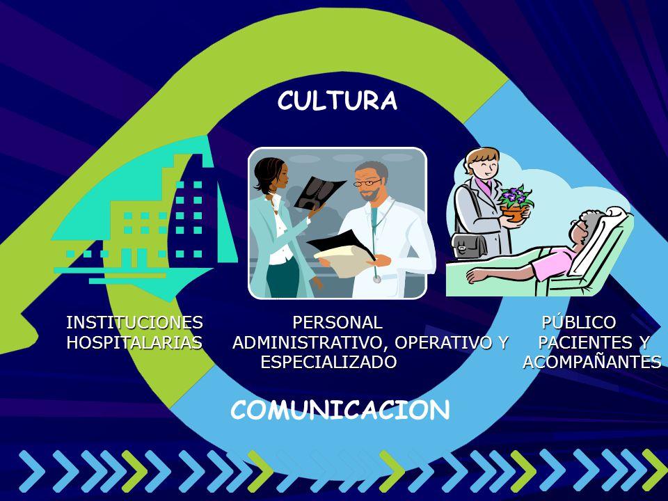 CULTURA COMUNICACION INSTITUCIONES PERSONAL PÚBLICO