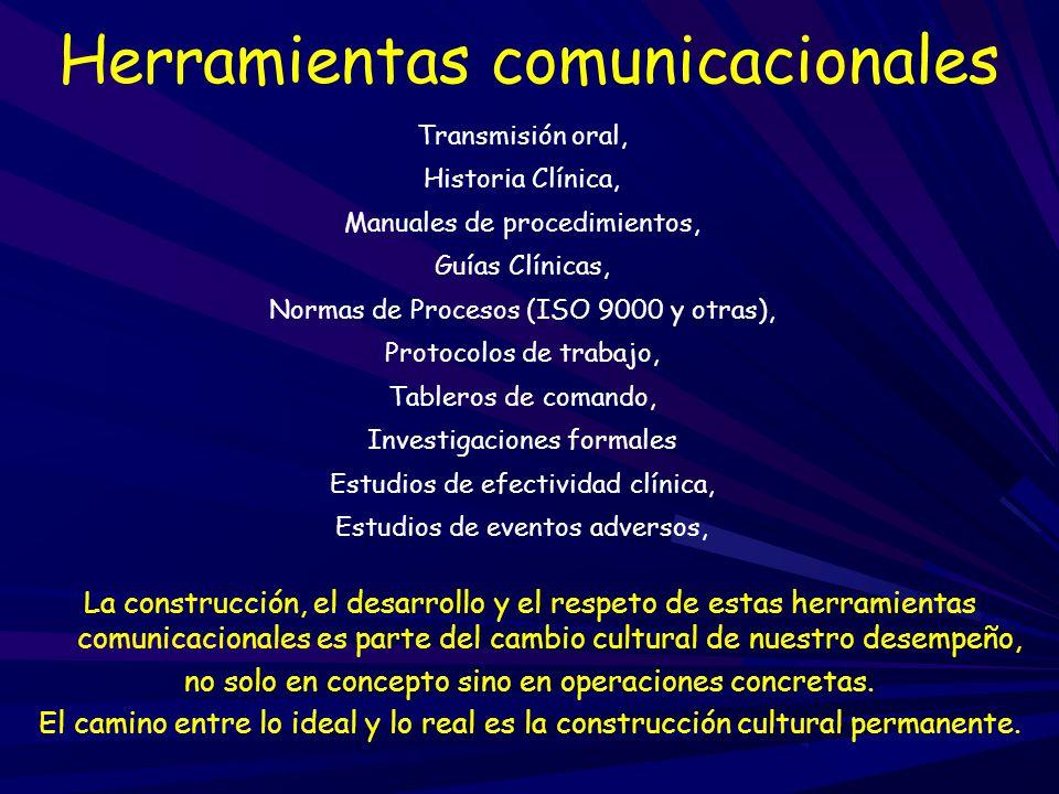 Herramientas comunicacionales