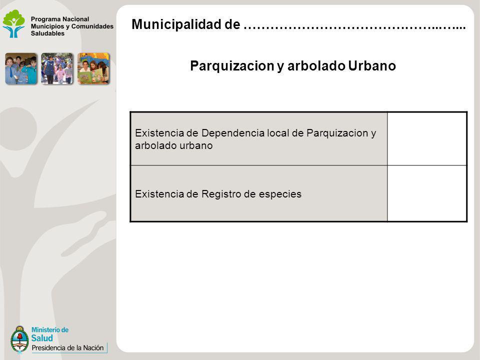 Municipalidad de ……………………………………...…...