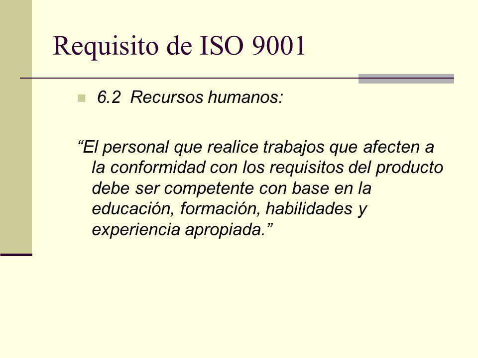 Requisito de ISO 9001 6.2 Recursos humanos: