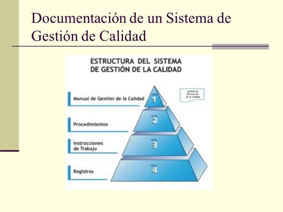 Documentación de un Sistema de Gestión de Calidad