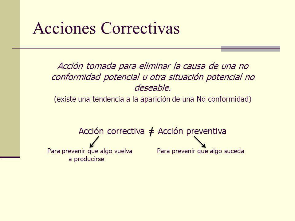 Acciones Correctivas Acción tomada para eliminar la causa de una no conformidad potencial u otra situación potencial no deseable.