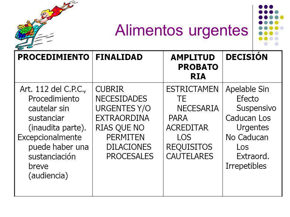 Alimentos urgentes PROCEDIMIENTO FINALIDAD AMPLITUD PROBATORIA