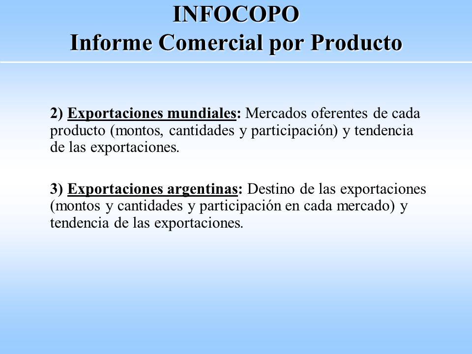 INFOCOPO Informe Comercial por Producto