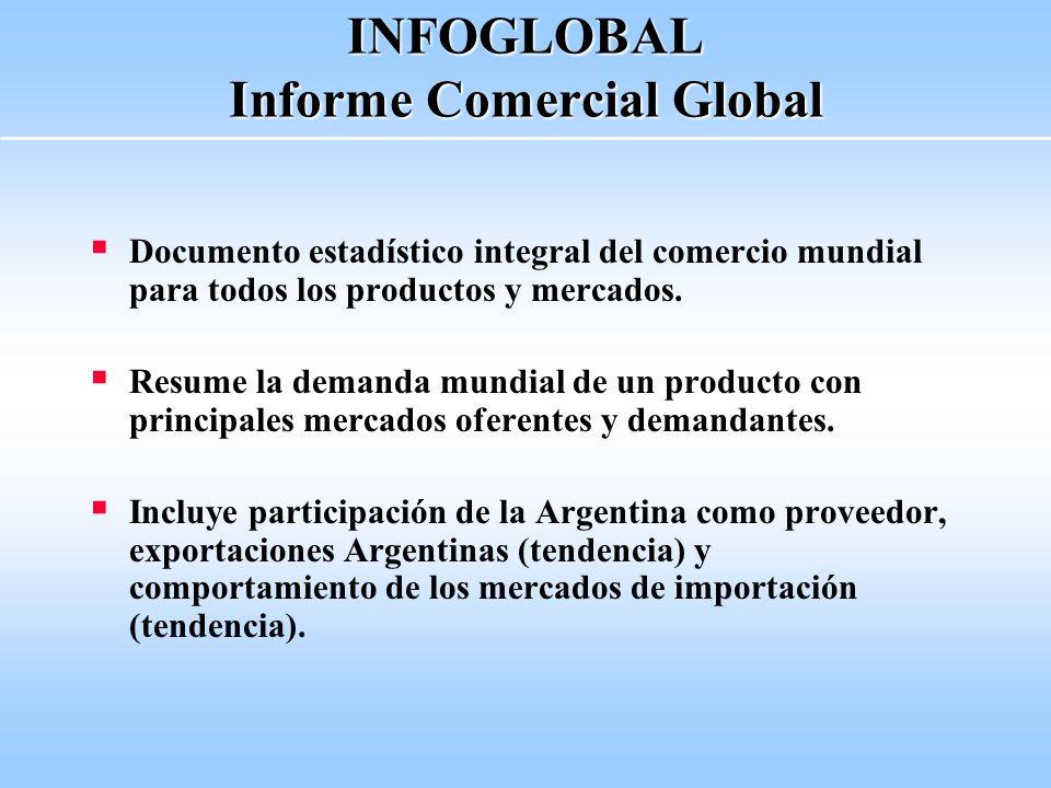 INFOGLOBAL Informe Comercial Global