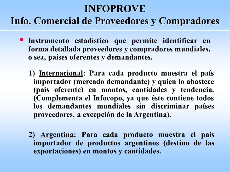 INFOPROVE Info. Comercial de Proveedores y Compradores